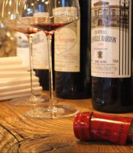 Statistische Angaben zum Wein zwei Gläser